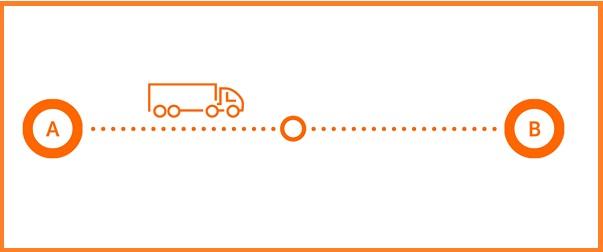 content-shipment-graph