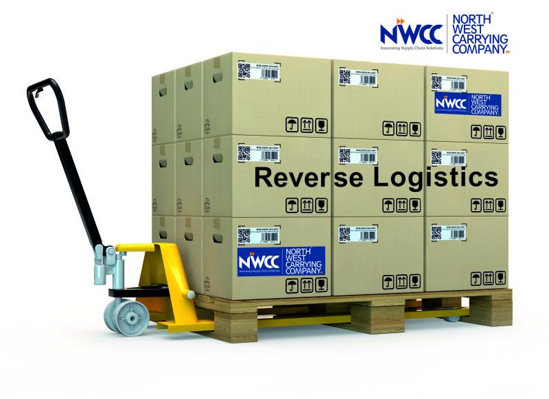 Reverse Logistic managment